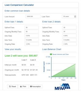 Mortgage Broker Frankston Loan Comparison Calculator